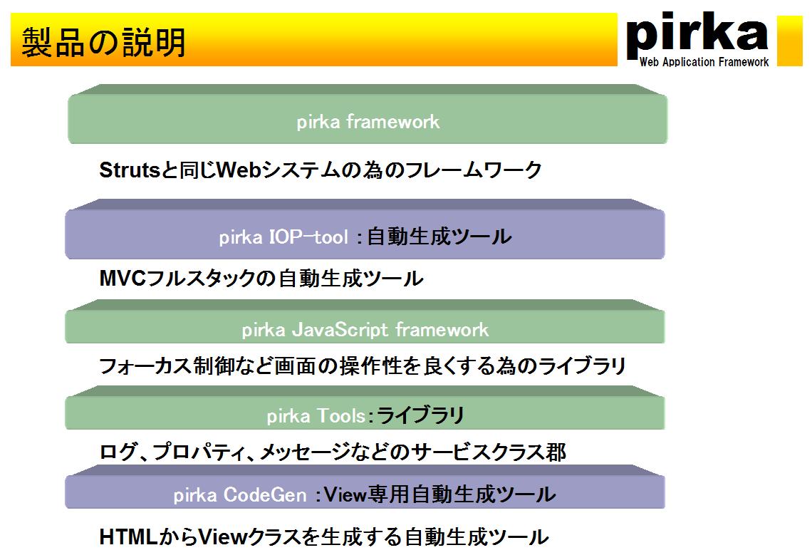 pirka_01.png